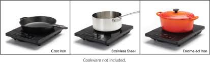What Cookware Can Be Used On Induction Cooktop Induction Cooktop Pans Daze Cookware Furniture Ideas Cepagolf