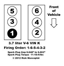 2002 jeep liberty cylinder order 3 5 liter v6 chrysler firing order ricks free auto repair advice