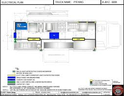 8 best trucks images on pinterest buses floor plans and food