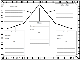Plot Map Category Plot Cruisin U0027 Through 4th Grade Route 125