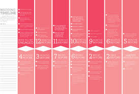wedding planning schedule wedding planning timeline kylaza nardi