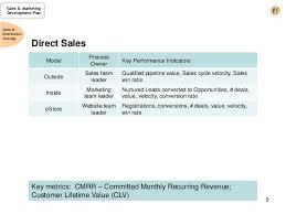 sales u0026 marketing development plan a template for the cro