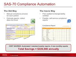 Sas 70 Report Exle by Managed File Transfer Presentation