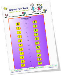 learn numbers with our talking boards poem u0026 worksheets cheeni