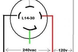 480 volt twist lock photocell wiring diagram photocell control