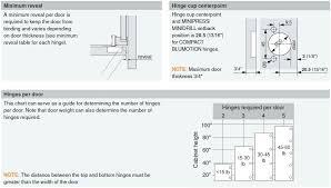 how to adjust european cabinet door hinges european hinges kitchen cabinets cabinet door boring for concealed