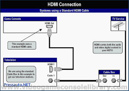 home network design examples 100 home network wiring design colors ultimate home network