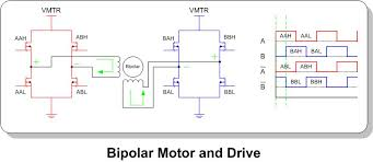 wiring diagram 4 wire stepper motor wiring w diagram 4 wire