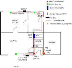burglar alarm design example 4