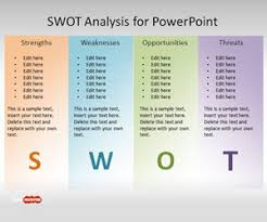 9 best swot images on pinterest swot analysis business planning