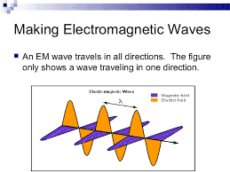 how do electromagnetic waves travel images Electromagnetic waves jpg
