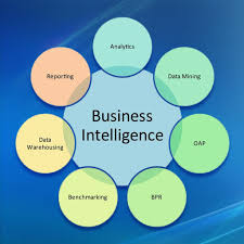 Business Intelligence Specialist Business Intelligence Specialist