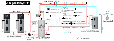 electric water heater wiring diagram carlplant