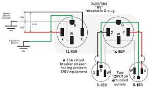 understanding 240v ac power for heavy duty power tools make