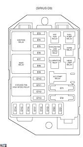 diagrama matiz documents