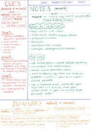 how to choose the best note taking method chloeburroughs com