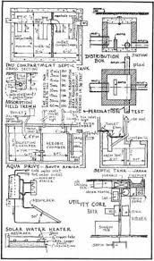Home Plumbing System Owner Built Homes And Homesteads How To Install Plumbing Modern