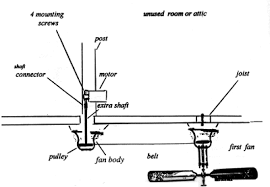 Belt Driven Ceiling Fan System by How To Install And Plan For Belt And Pulley Ceiling Fans From