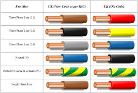 electrical cable color code chart uk for wiring newfangled pics