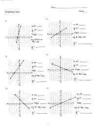 Graphing Functions Worksheet 6th Grade Graphing Linear Equations Worksheet Tessshebaylo
