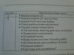 2010 honda civic maintenance minder does this sound right 225 for b1 service 8th generation honda