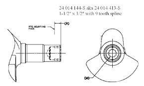 670cc Predator Engine Wiring Diagram Kohler Horizontal Shaft Small Engines