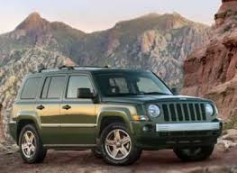 patriot jeep used jeep patriot used suv buyer s guide autobytel com