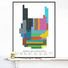 Periodic Table Of Mixology Raise Your Devil Horns In Salute This Awesome Poster Catalogues