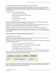 Sap Bpc Resume Samples by Journals Sap Bpc 7
