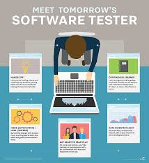 Software Testing Resume How To Write A Software Testing Resume