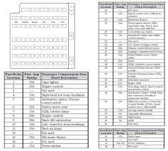 diagrams 1049945 2005 mustang wiring diagram u2013 2005 mustang power