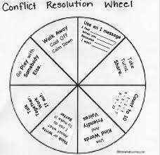 best 25 conflict resolution ideas on pinterest conflict