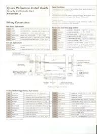 auto command remote starter wiring diagram gooddy org