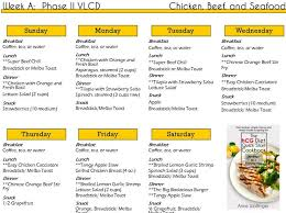 hcg diet plan what you need to know http www grameen info org