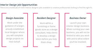 career guides interior design new york institute of art u0026 design