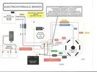 spectacular hydraulic system trailer wiring diagram with electric