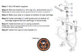 Kitchen Faucet Repair Parts Peachy Delta Kitchen Faucet Nut Size 2 Vibrant Diamond Seal