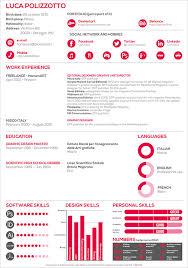 Amazing Resume Examples by Top Resume Examples Berathen Com