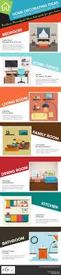 home decor infographic furniture home furnishings decor infographics