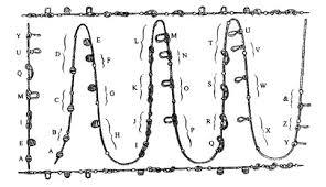 Alphabet Blind Alphabet Knots
