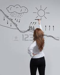 water cycle stock photo picture and royalty free image image