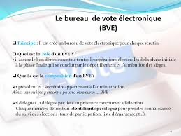 bureau de vote composition 1 2 les grands principes d une opération électorale une opération