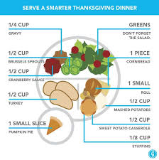ways to make your thanksgiving your healthiest yet recipes