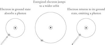 sparknotes sat physics quantum physics