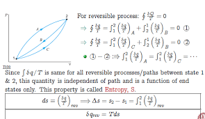 Standard Entropy Change Table What S The Basic Difference Between Entropy And Enthalpy Quora