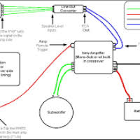 bmw z3 wiring diagram radio yondo tech