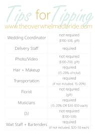 wedding vendors tipping your vendors chicago wedding