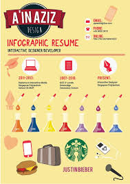 Create Infographic Resume Online by 284 Best Infographic Resumes Images On Pinterest Infographic