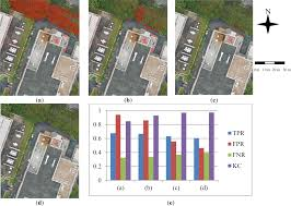 remote sensing free full text an object based hierarchical