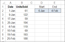 sum for a date range in excel contextures blog